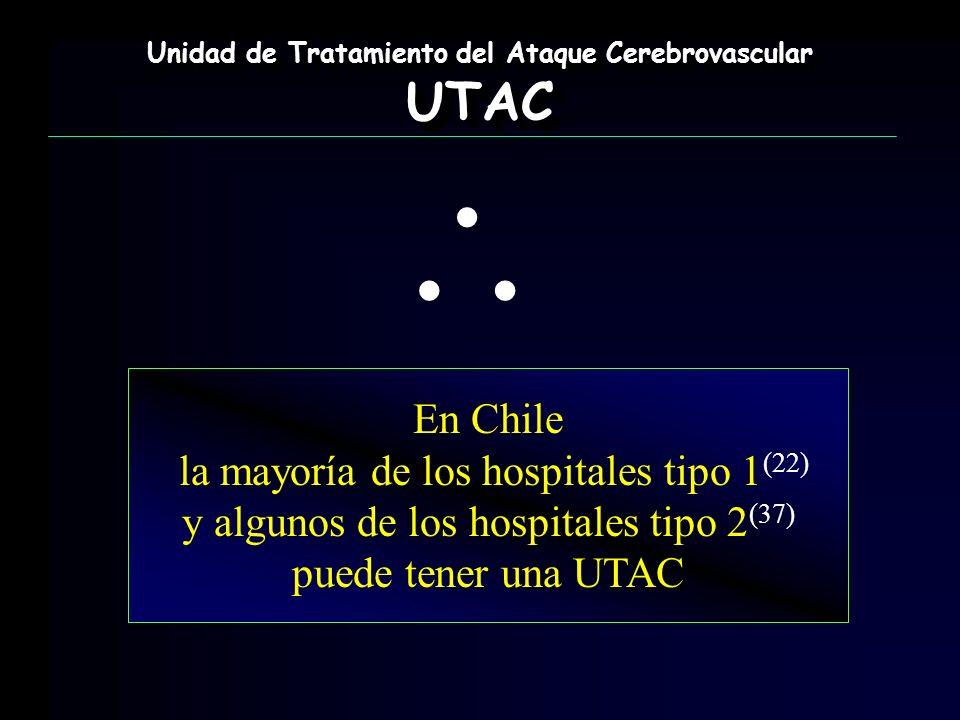 Unidad de Tratamiento del Ataque Cerebrovascular UTAC UTAC En Chile la mayoría de los hospitales tipo 1 (22) y algunos de los hospitales tipo 2 (37) p