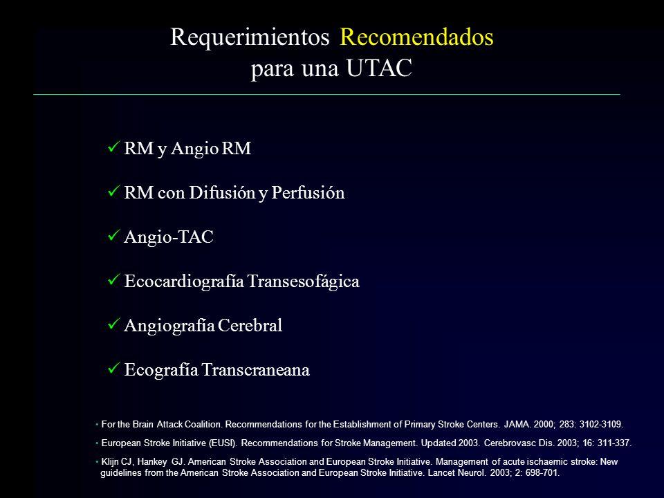 Requerimientos Recomendados para una UTAC RM y Angio RM RM con Difusión y Perfusión Angio-TAC Ecocardiografía Transesofágica Angiografía Cerebral Ecog