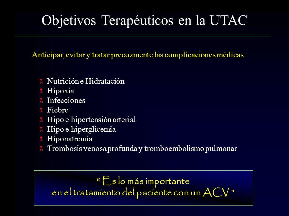 Objetivos Terapéuticos en la UTAC Anticipar, evitar y tratar precozmente las complicaciones médicas Nutrición e Hidratación Hipoxia Infecciones Fiebre