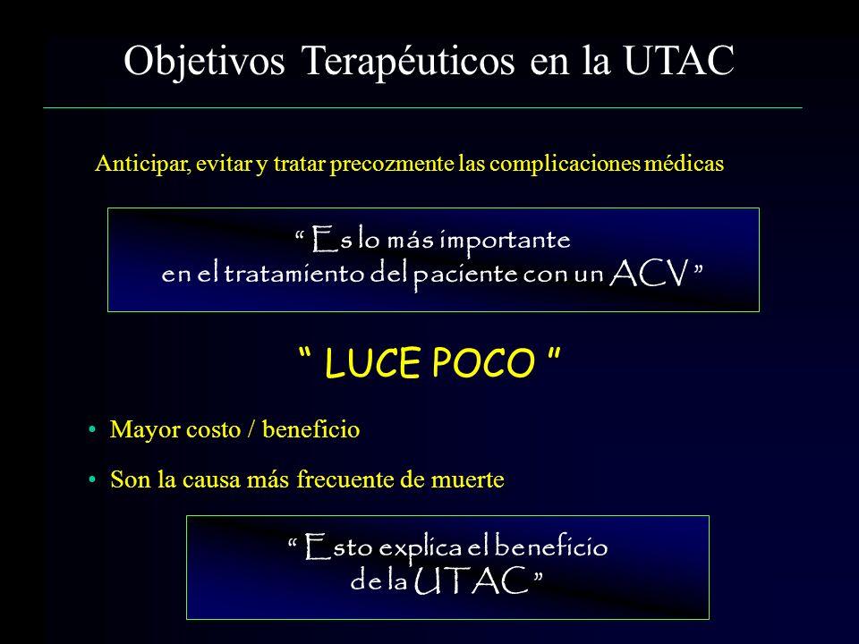 Mayor costo / beneficio Son la causa más frecuente de muerte LUCE POCO Objetivos Terapéuticos en la UTAC Anticipar, evitar y tratar precozmente las co