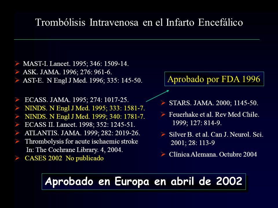 ECASS. JAMA. 1995; 274: 1017-25. NINDS. N Engl J Med. 1995; 333: 1581-7. NINDS. N Engl J Med. 1999; 340: 1781-7. ECASS II. Lancet. 1998; 352: 1245-51.