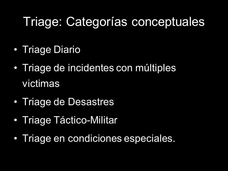 Triage: Categorías conceptuales Triage Diario Triage de incidentes con múltiples victimas Triage de Desastres Triage Táctico-Militar Triage en condici