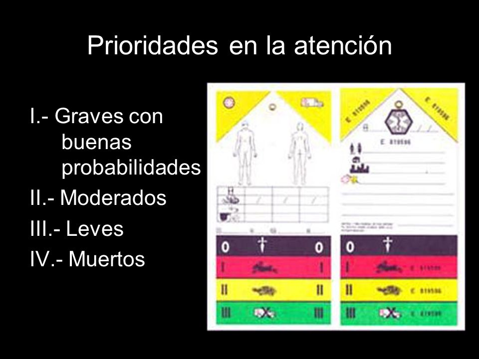 Prioridades en la atención I.- Graves con buenas probabilidades II.- Moderados III.- Leves IV.- Muertos