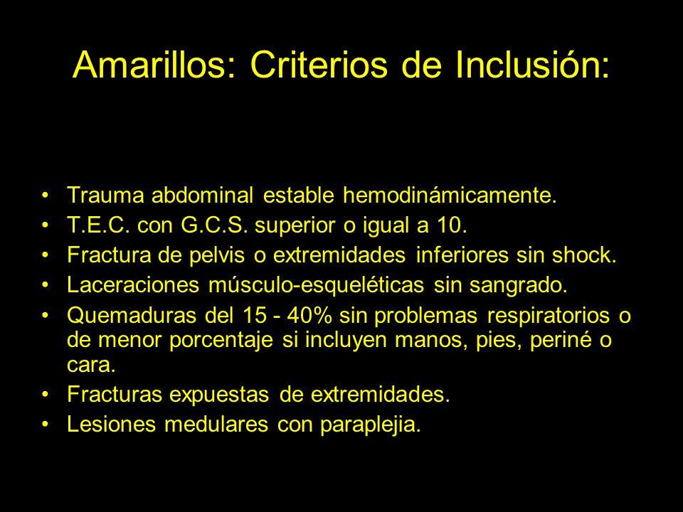 Amarillos: Criterios de Inclusión: Trauma abdominal estable hemodinámicamente. T.E.C. con G.C.S. superior o igual a 10. Fractura de pelvis o extremida