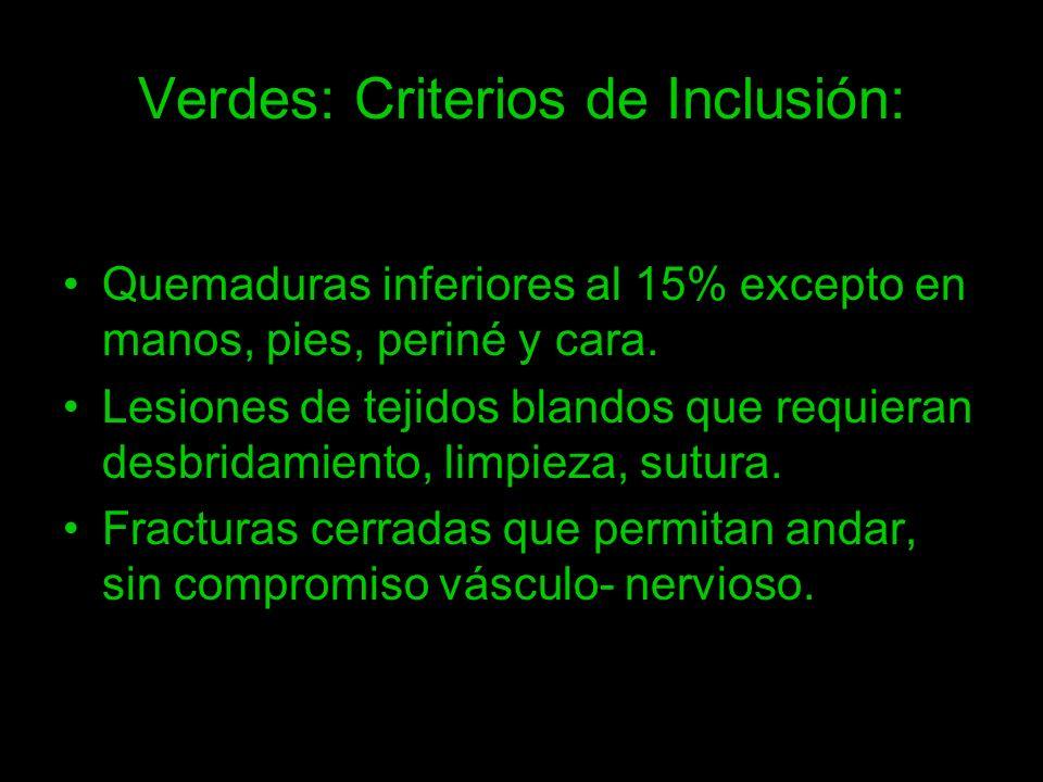 Verdes: Criterios de Inclusión: Quemaduras inferiores al 15% excepto en manos, pies, periné y cara. Lesiones de tejidos blandos que requieran desbrida
