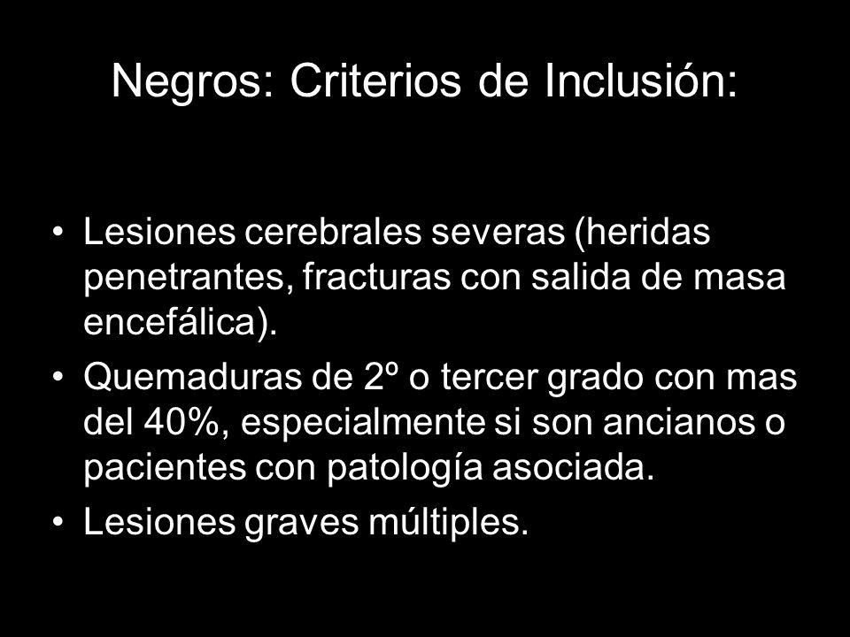Negros: Criterios de Inclusión: Lesiones cerebrales severas (heridas penetrantes, fracturas con salida de masa encefálica). Quemaduras de 2º o tercer
