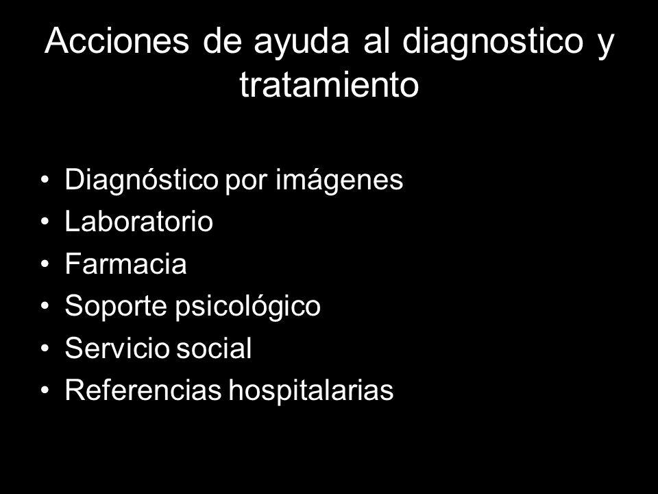 Acciones de ayuda al diagnostico y tratamiento Diagnóstico por imágenes Laboratorio Farmacia Soporte psicológico Servicio social Referencias hospitala