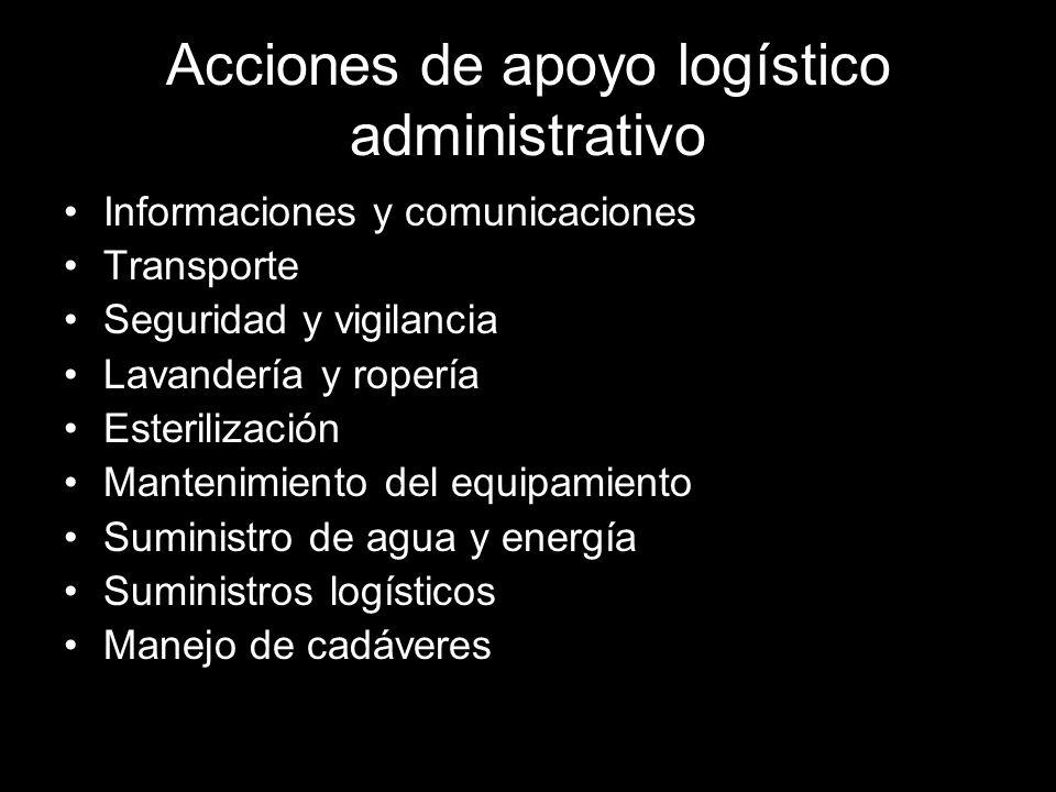 Acciones de apoyo logístico administrativo Informaciones y comunicaciones Transporte Seguridad y vigilancia Lavandería y ropería Esterilización Manten