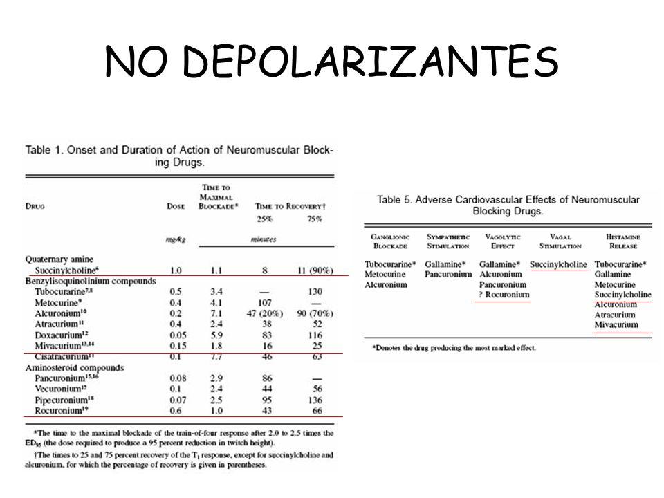 NO DEPOLARIZANTES