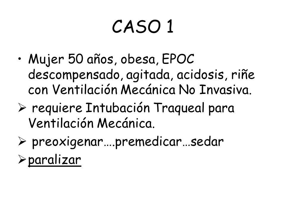CASO 1 Mujer 50 años, obesa, EPOC descompensado, agitada, acidosis, riñe con Ventilación Mecánica No Invasiva. requiere Intubación Traqueal para Venti