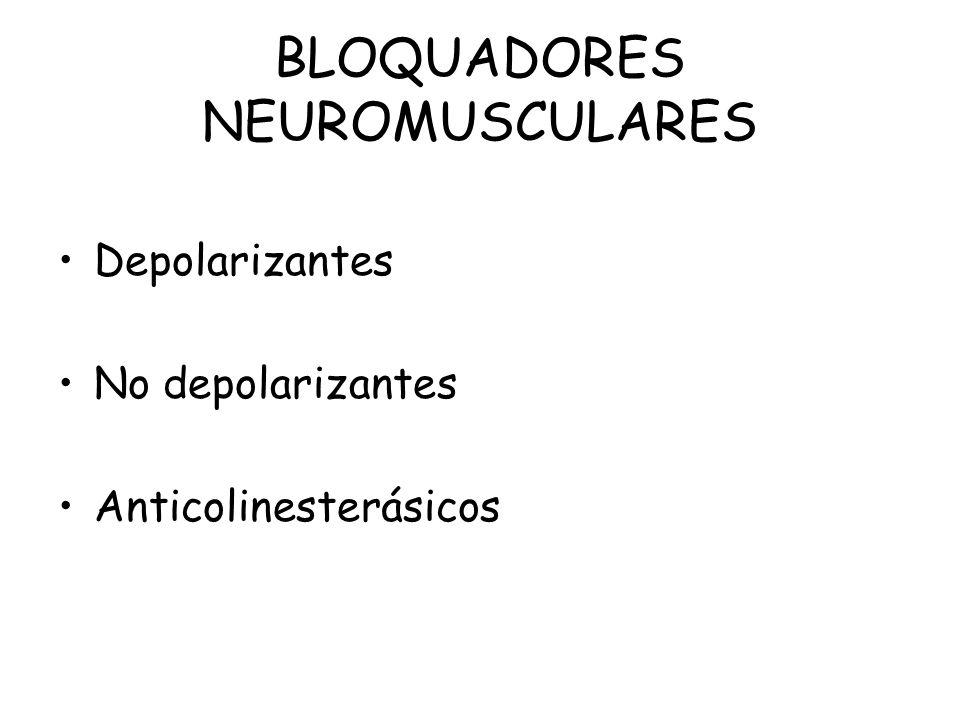BLOQUADORES NEUROMUSCULARES Depolarizantes No depolarizantes Anticolinesterásicos
