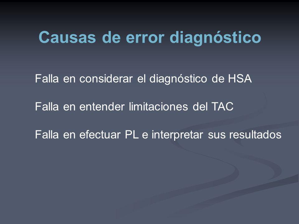 Falla en considerar el diagnóstico de HSA Falla en entender limitaciones del TAC Falla en efectuar PL e interpretar sus resultados Causas de error dia