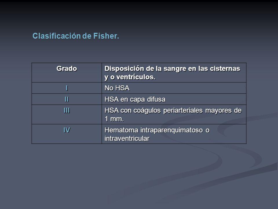 Clasificación de Fisher. Grado Disposición de la sangre en las cisternas y o ventrículos. I No HSA II HSA en capa difusa III HSA con coágulos periarte