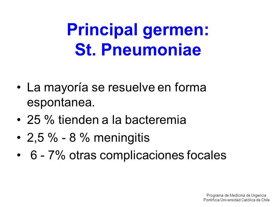 Principal germen: St. Pneumoniae La mayoría se resuelve en forma espontanea. 25 % tienden a la bacteremia 2,5 % - 8 % meningitis 6 - 7% otras complica