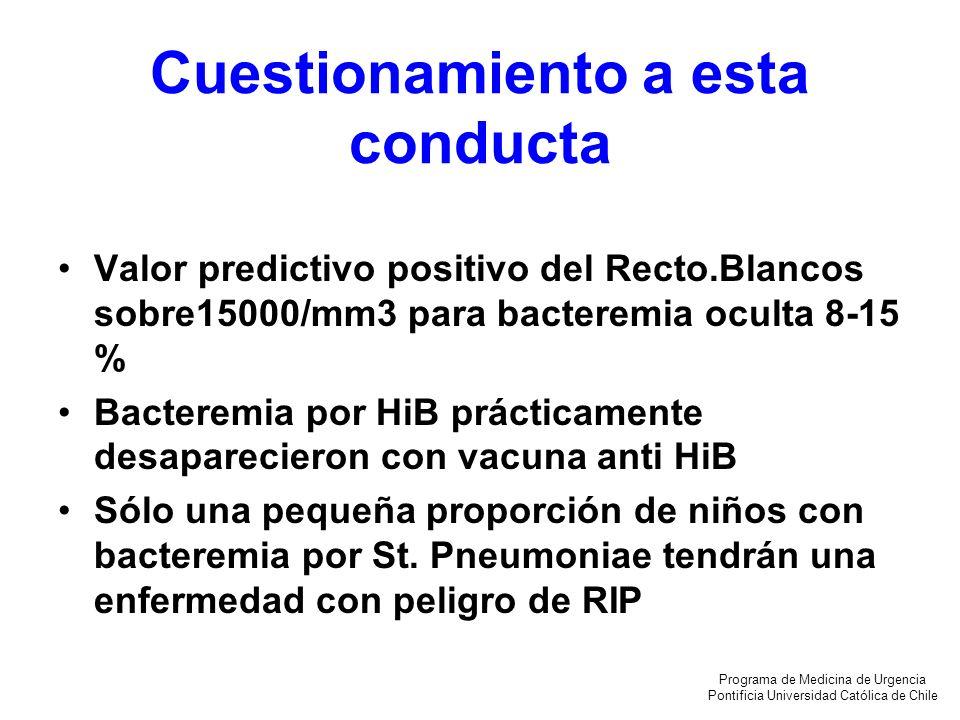 Cuestionamiento a esta conducta Valor predictivo positivo del Recto.Blancos sobre15000/mm3 para bacteremia oculta 8-15 % Bacteremia por HiB prácticame