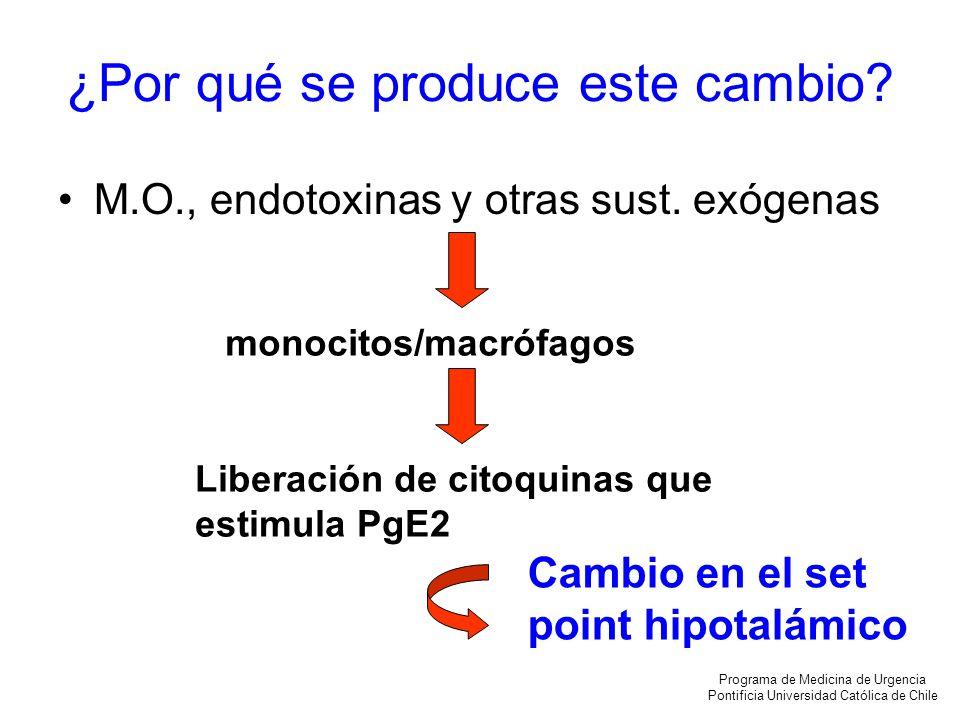¿Por qué se produce este cambio? M.O., endotoxinas y otras sust. exógenas monocitos/macrófagos Liberación de citoquinas que estimula PgE2 Cambio en el