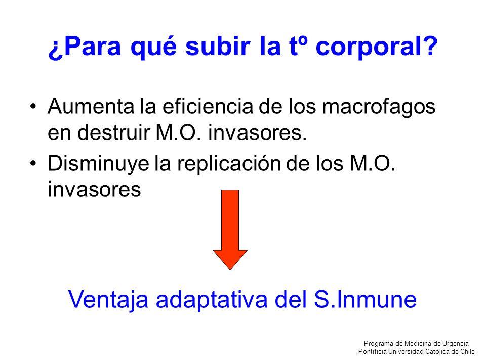 ¿Para qué subir la tº corporal? Aumenta la eficiencia de los macrofagos en destruir M.O. invasores. Disminuye la replicación de los M.O. invasores Ven
