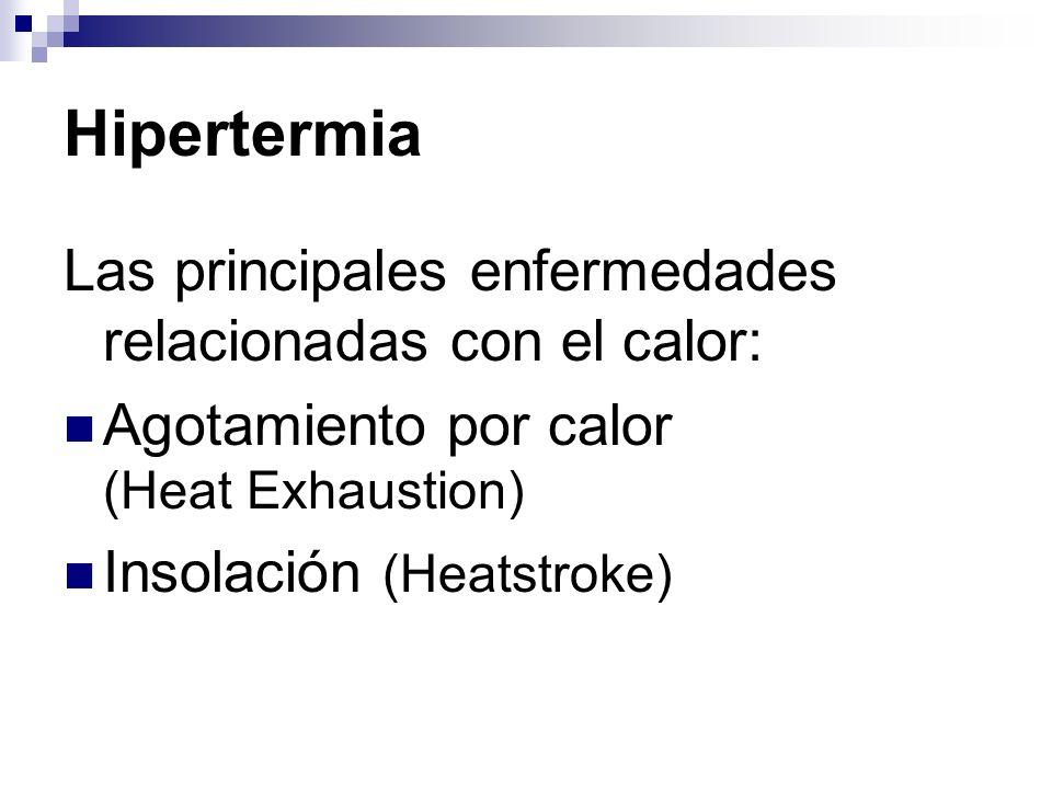 Hipertermia Agotamiento por calor (Heat Exhaustion) Es un daño agudo por calor con hipertermia causada por la deshidratación.