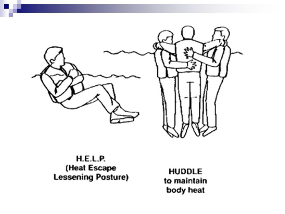 Cardiovascular Taquicardia precoz seguida por bradicardia Causada por despolarización espontánea disminuida en las células marcapasos (Refractario a la atropina) El ciclo Cardiaco se prolonga resultando en intervalos aumentados Anormalidad en la repolarización en la unión de los segmentos QRS y ST a temperatura menor de 32º C La temperatura Corporal Descenso de la temperatura después de la retirada del frío Más común durante el recalentamiento externo activo donde la vasoconstricción periférica se invierte