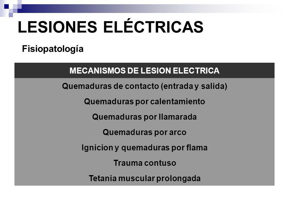 LESIONES ELÉCTRICAS Fisiopatología Las quemaduras por contacto se encuentran entre las más frecuentes En ellas el paciente hace contacto con la fuente de corriente.