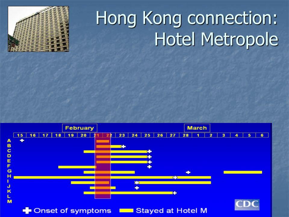 Hong Kong connection: Hotel Metropole