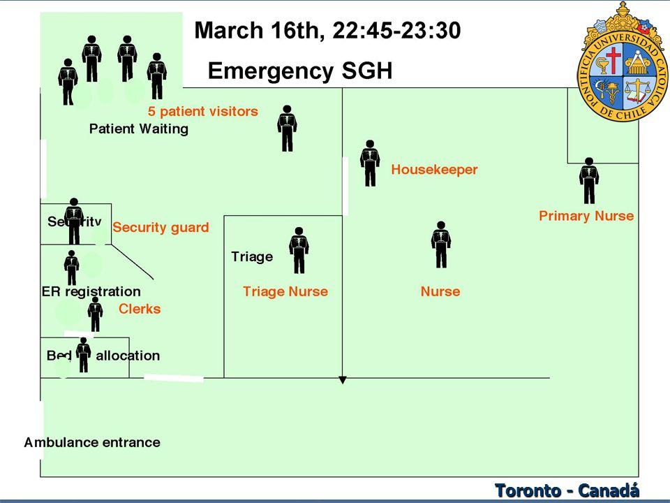 SARS Ataca a adultos entre 25-70 años.Ataca a adultos entre 25-70 años.