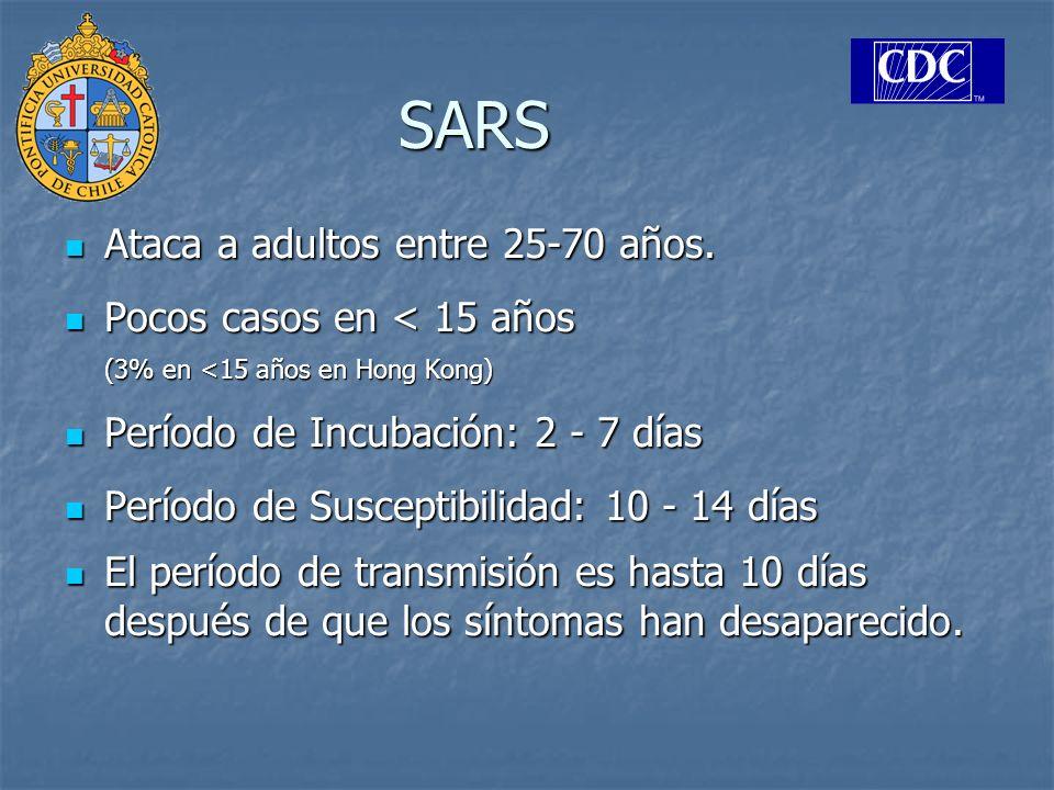 SARS Ataca a adultos entre 25-70 años. Ataca a adultos entre 25-70 años. Pocos casos en < 15 años (3% en <15 años en Hong Kong) Pocos casos en < 15 añ