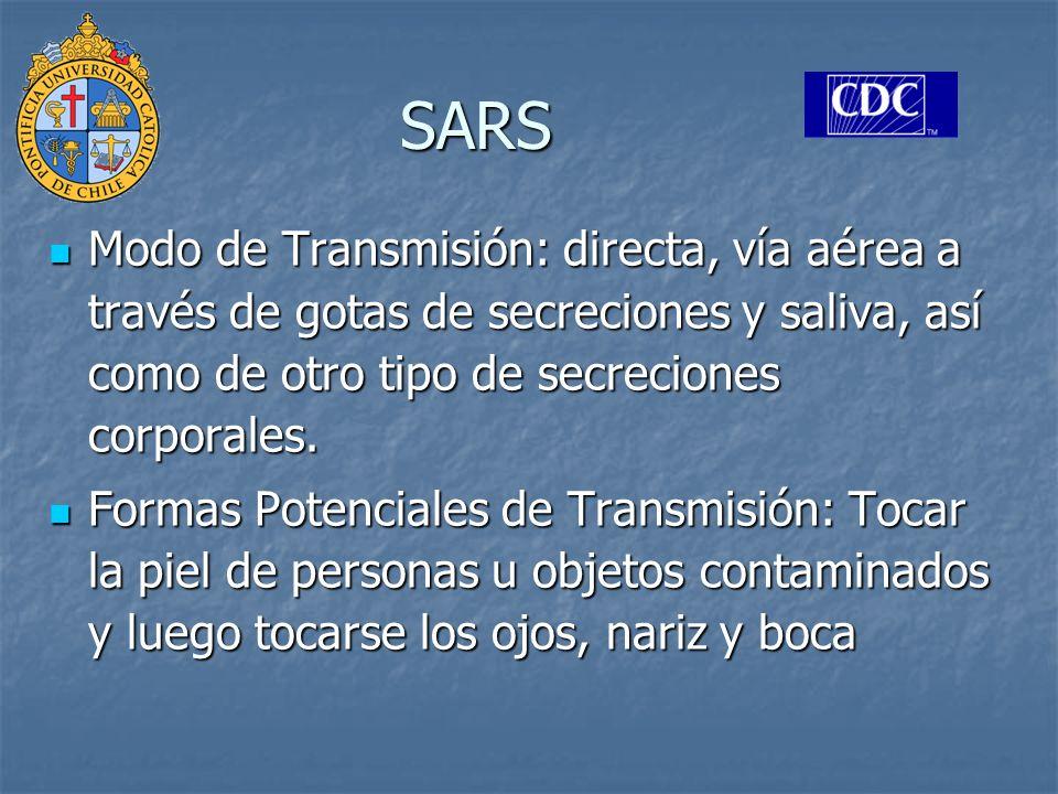 SARS Modo de Transmisión: directa, vía aérea a través de gotas de secreciones y saliva, así como de otro tipo de secreciones corporales. Modo de Trans