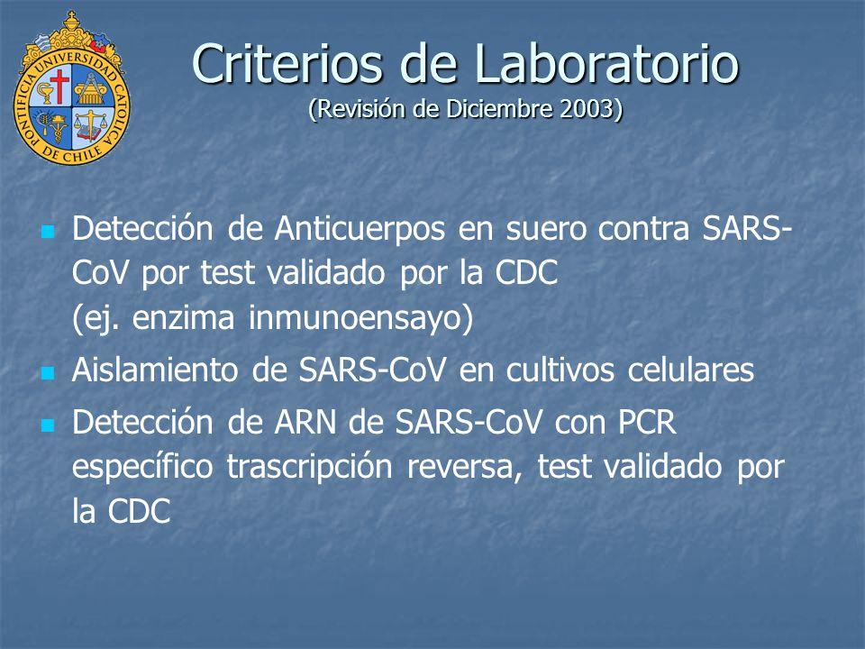Criterios de Exclusión (Revisión de Diciembre 2003) Diagnóstico alternativo que puede explicar plenamente la enfermedad Anticuerpos anti SARS-CoV permanece indetectable en más de 28 días de iniciada la enfermedad Caso reportado en base a un contacto que fue excluido de ser portador de la enfermedad
