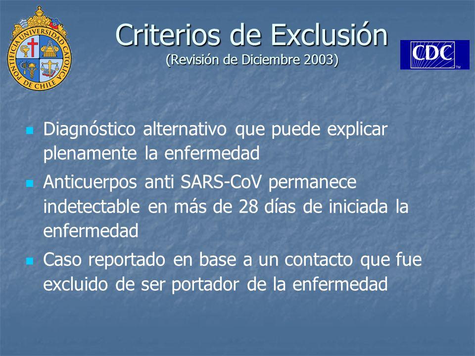 Criterios de Exclusión (Revisión de Diciembre 2003) Diagnóstico alternativo que puede explicar plenamente la enfermedad Anticuerpos anti SARS-CoV perm