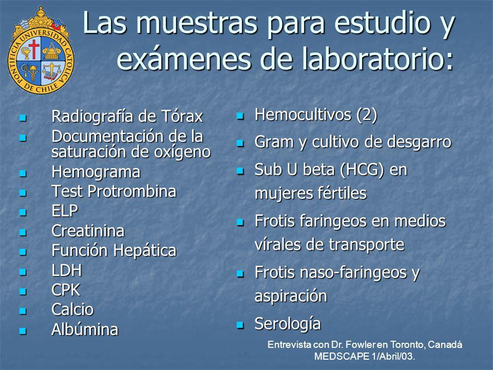 Radiografía de Tórax Radiografía de Tórax Documentación de la saturación de oxígeno Documentación de la saturación de oxígeno Hemograma Hemograma Test