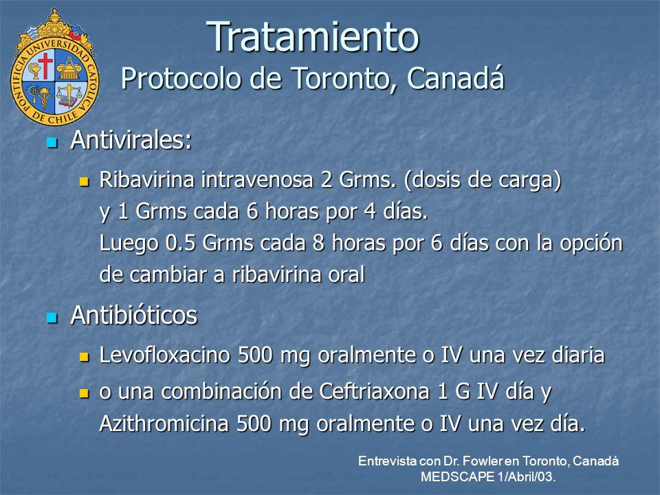 Antivirales: Antivirales: Ribavirina intravenosa 2 Grms. (dosis de carga) y 1 Grms cada 6 horas por 4 días. Luego 0.5 Grms cada 8 horas por 6 días con