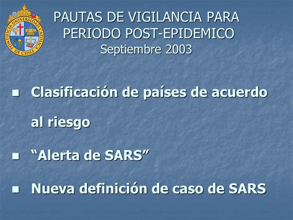 Clasificación de países de acuerdo al riesgo Zona potencial de reemergencia: Fuente de la epidemia anterior, con posible transmisión animal – humano del SARS-CoV.
