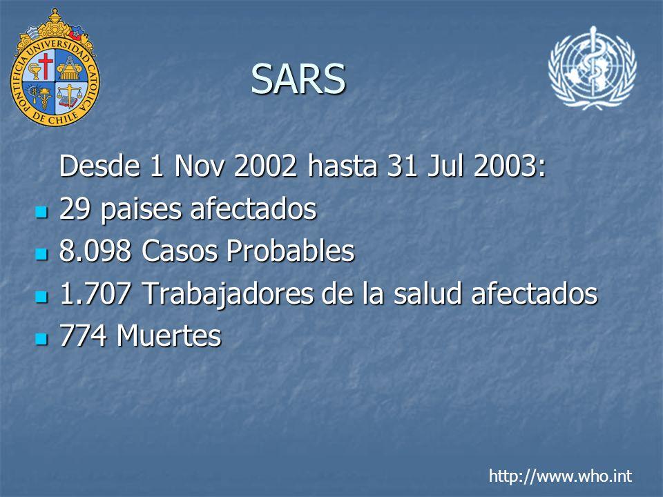 SARS Desde 1 Nov 2002 hasta 31 Jul 2003: 29 paises afectados 8.098 Casos Probables 1.707 Trabajadores de la salud afectados 774 Muertes http://www.who