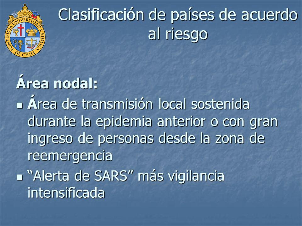 Clasificación de países de acuerdo al riesgo Área de bajo riesgo: Área sin casos o con transmisión local limitada durante la pasada epidemia Área sin casos o con transmisión local limitada durante la pasada epidemia Alerta de SARS.