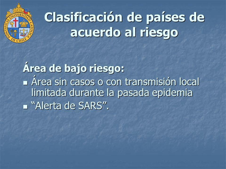 Clasificación de países de acuerdo al riesgo Área de bajo riesgo: Área sin casos o con transmisión local limitada durante la pasada epidemia Área sin