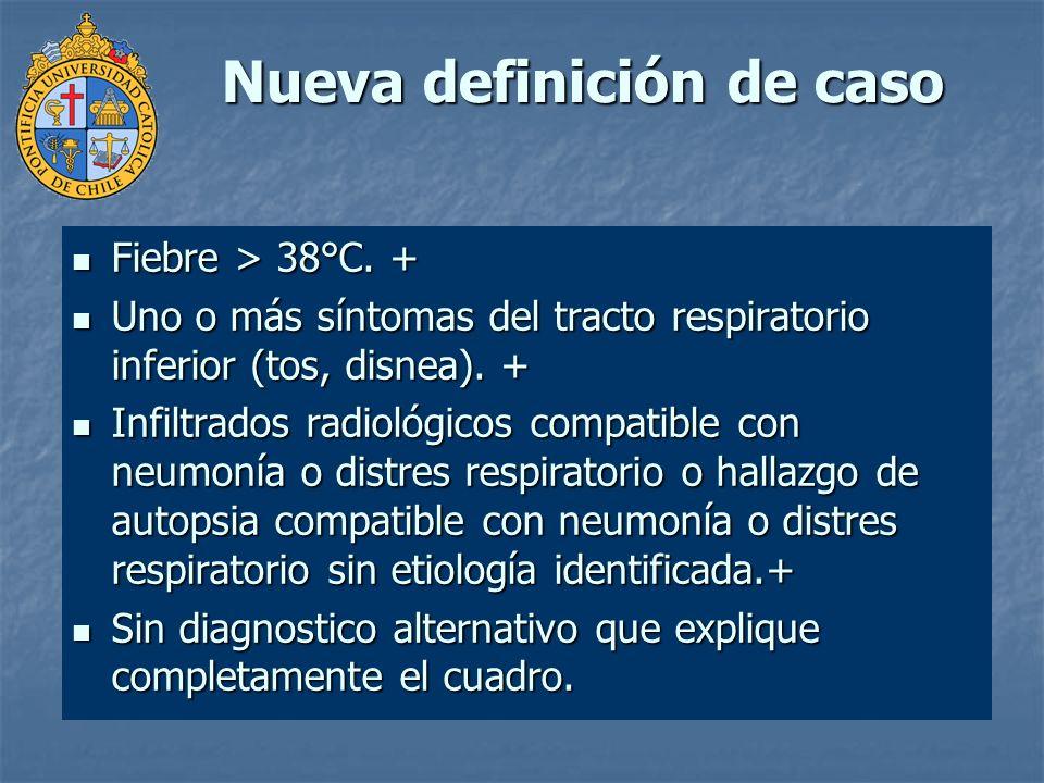 Nueva definición de caso Fiebre > 38°C. + Fiebre > 38°C. + Uno o más síntomas del tracto respiratorio inferior (tos, disnea). + Uno o más síntomas del