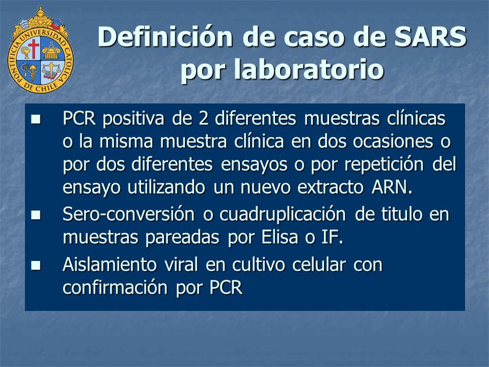 Definición de caso de SARS por laboratorio PCR positiva de 2 diferentes muestras clínicas o la misma muestra clínica en dos ocasiones o por dos difere