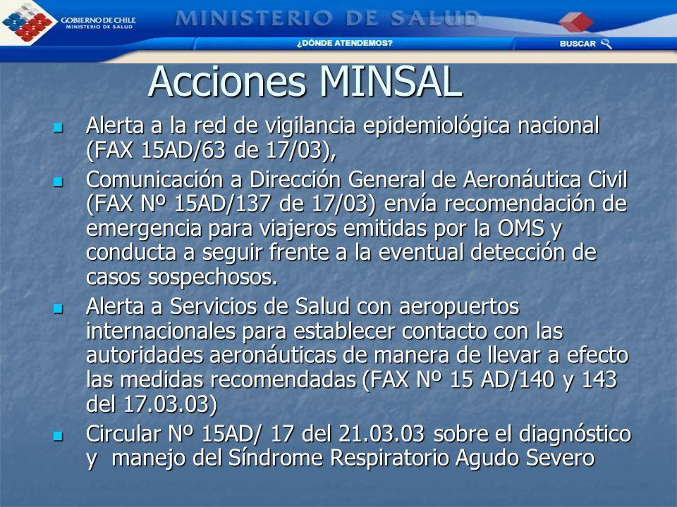 Acciones MINSAL Operativo Conferencia Interparlamentaria Mundial (6 al 12 de abril) HUAP, SS Oriente, SS Central.
