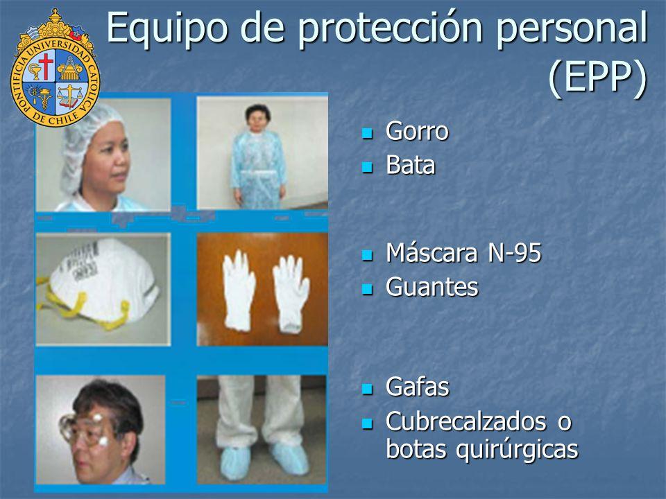 Equipo de protección personal (EPP) Gorro Gorro Bata Bata Máscara N-95 Máscara N-95 Guantes Guantes Gafas Gafas Cubrecalzados o botas quirúrgicas Cubr