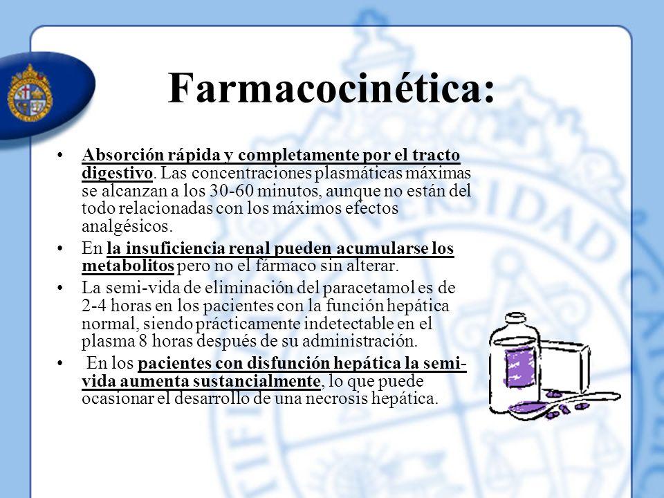 Farmacocinética: Absorción rápida y completamente por el tracto digestivo. Las concentraciones plasmáticas máximas se alcanzan a los 30-60 minutos, au