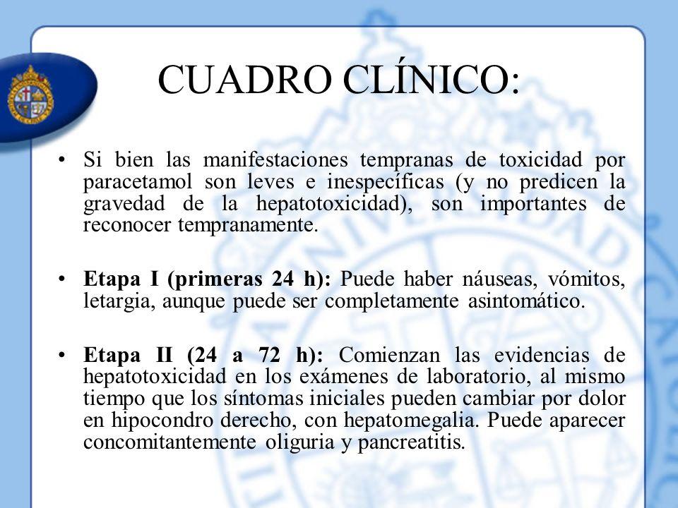 CUADRO CLÍNICO: Si bien las manifestaciones tempranas de toxicidad por paracetamol son leves e inespecíficas (y no predicen la gravedad de la hepatoto