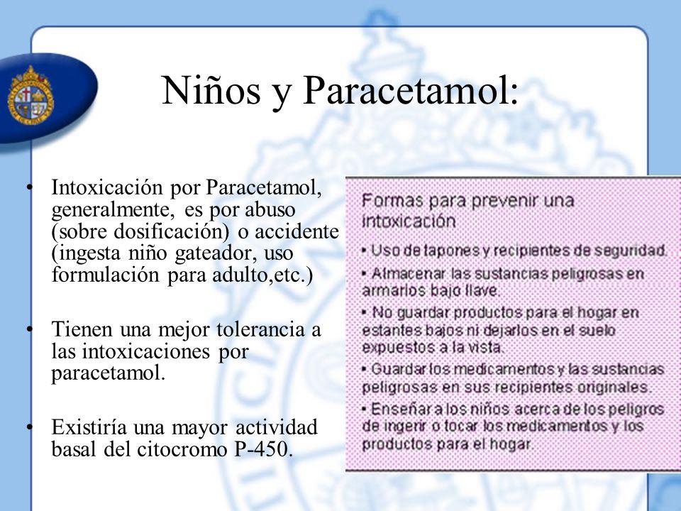 Niños y Paracetamol: Intoxicación por Paracetamol, generalmente, es por abuso (sobre dosificación) o accidente (ingesta niño gateador, uso formulación