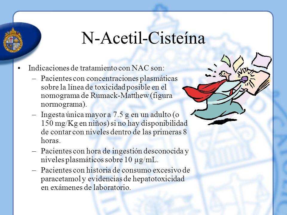N-Acetil-Cisteína Indicaciones de tratamiento con NAC son: –Pacientes con concentraciones plasmáticas sobre la línea de toxicidad posible en el nomogr