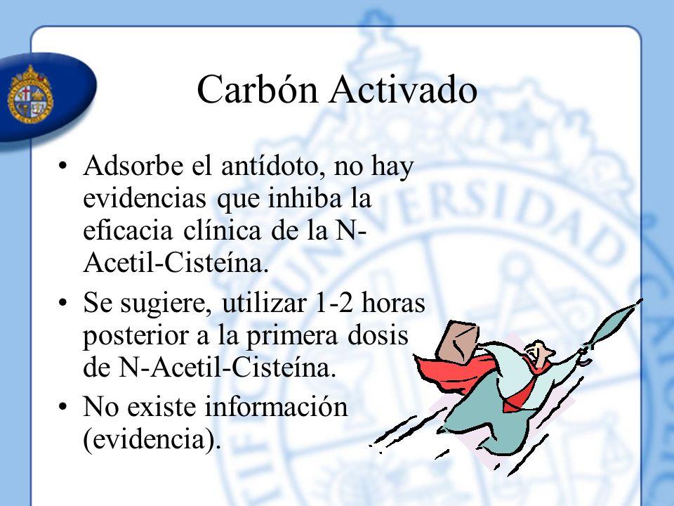 Carbón Activado Adsorbe el antídoto, no hay evidencias que inhiba la eficacia clínica de la N- Acetil-Cisteína. Se sugiere, utilizar 1-2 horas posteri