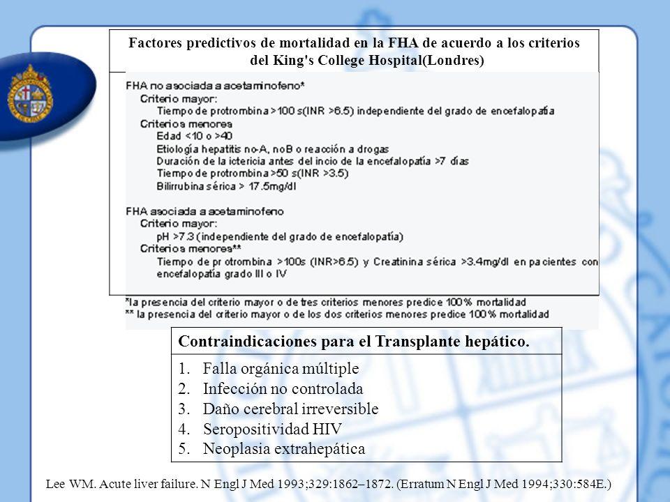 Lee WM. Acute liver failure. N Engl J Med 1993;329:1862–1872. (Erratum N Engl J Med 1994;330:584E.) Factores predictivos de mortalidad en la FHA de ac