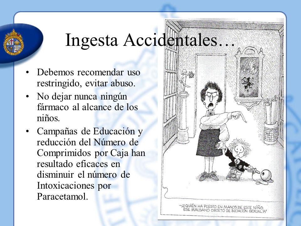Ingesta Accidentales… Debemos recomendar uso restringido, evitar abuso. No dejar nunca ningún fármaco al alcance de los niños. Campañas de Educación y