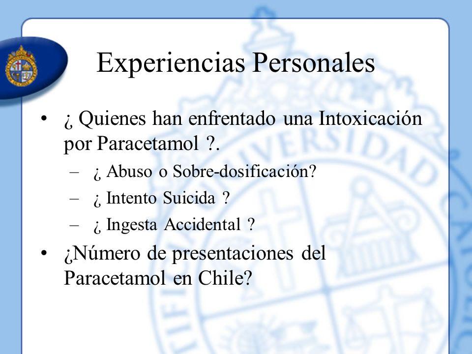 Experiencias Personales ¿ Quienes han enfrentado una Intoxicación por Paracetamol ?. –¿ Abuso o Sobre-dosificación? –¿ Intento Suicida ? –¿ Ingesta Ac