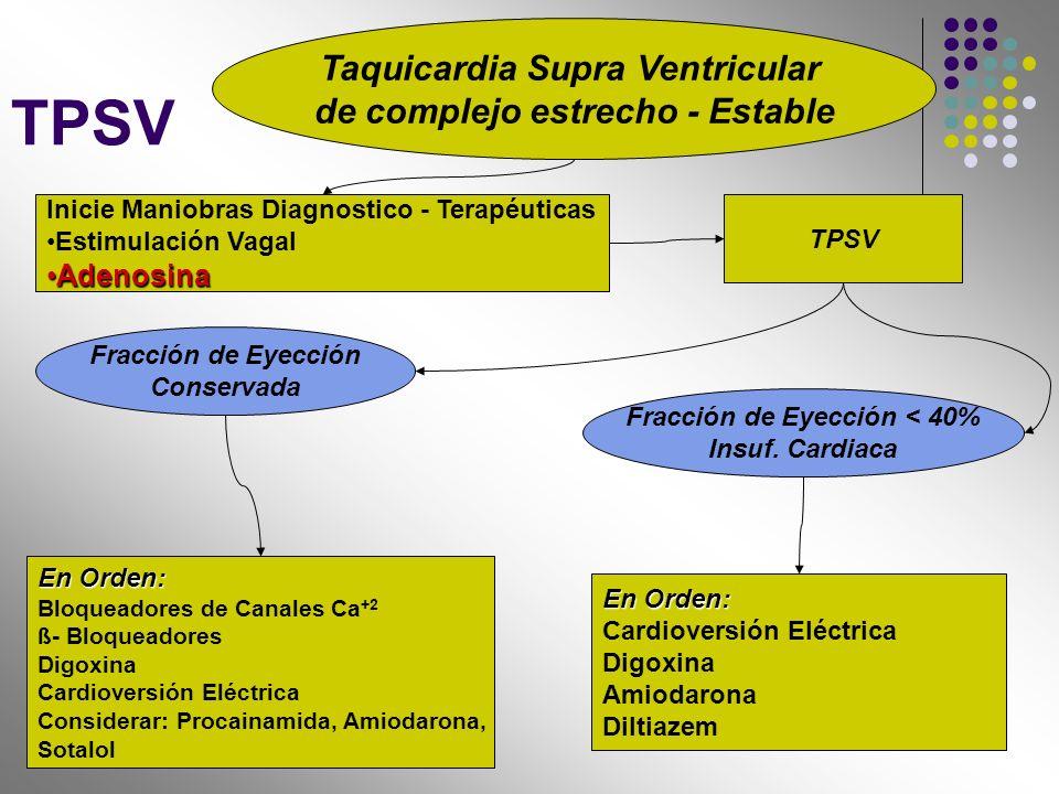 TPSV Taquicardia Supra Ventricular de complejo estrecho - Estable Fracción de Eyección < 40% Insuf. Cardiaca TPSV En Orden: Bloqueadores de Canales Ca