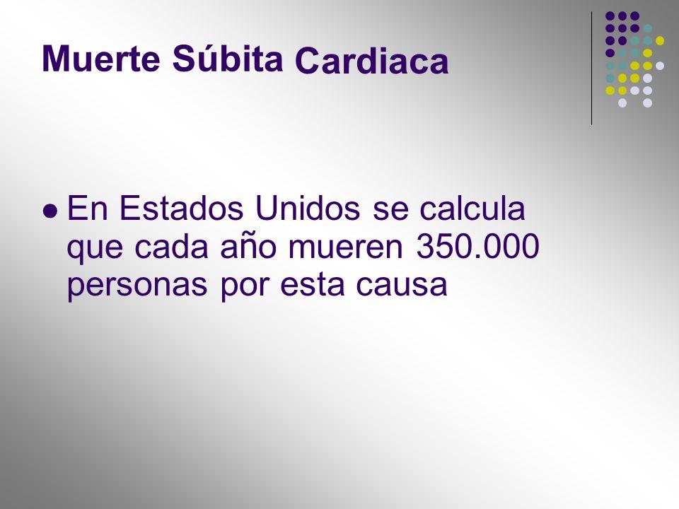 Muerte Súbita En Estados Unidos se calcula que cada a ñ o mueren 350.000 personas por esta causa Cardiaca